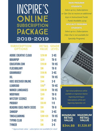 Online Subscription Package (OSP) Deadline Approaching