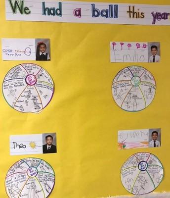 PreK-Student Wheel