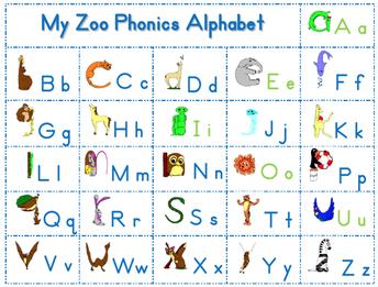 ZooPhonics