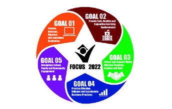 Focus 2022 Strategic Plan