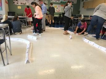 8th Grade Social Studies Irrigation Project...