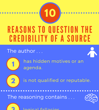 10 Reasons to Question the Credibility of a Source