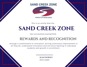What is Zone Pillar Recognition?