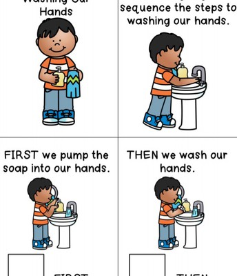 Handwashing Sequence