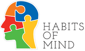 Habits of the Mind: Questioning & Problem Posing