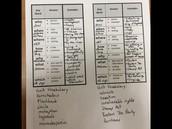 ELA & Social Studies Examples