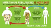 Nutritional Rebalancing (Cleansing)