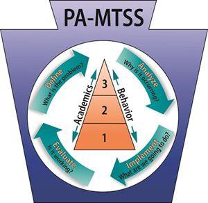 MTSS Update