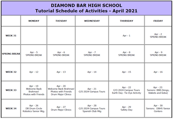 DBHS Activities - April 19 - May 27, 2021