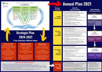 2021 Charter