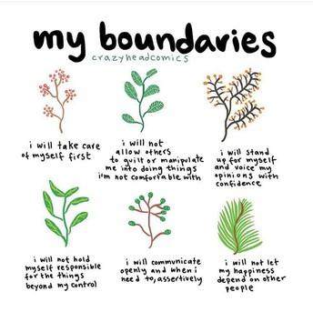Examples of Boundaries