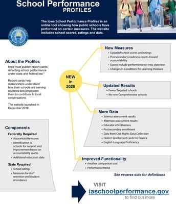ISPP Fact Sheet