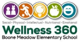Wellness Update