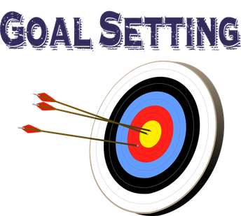 SEL Lesson Thrively- Goal Setting and Identifying Strengths