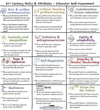 Teaching and Facilitating Entrepreneurship in the School Setting