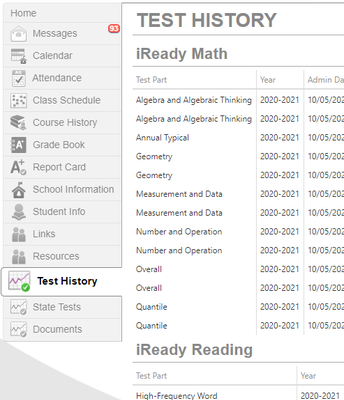 Want to Know How Your Student did on iReady?