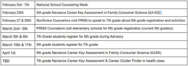 Image of February through April dates of Counselor interactions with students