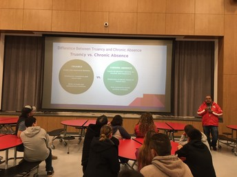 Learning The Difference Between Truancy & Chronic Absenteeism