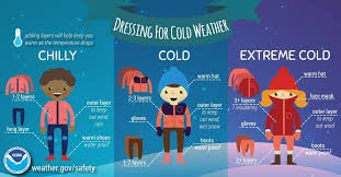 BE AWARE OF CURRENT AND FORECAST, THERE IS NO BAD WEATHER….. JUST WRONG CLOTHING.