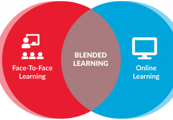 Support for blended students