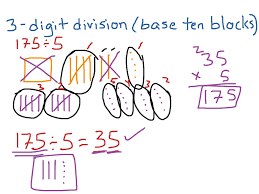 Base Ten Block Model