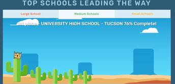Top 5 Schools- Medium