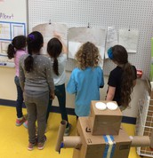 First graders consider the plans.