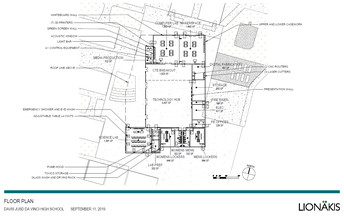 Da Vinci High School Campus Improvements
