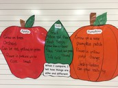 Comparing apples and pumpkins!