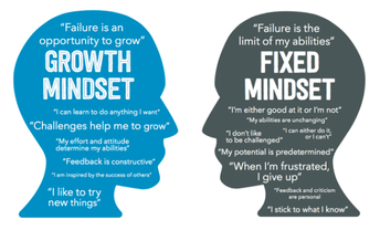 Incorporate Growth Mindset into your summer reading list!