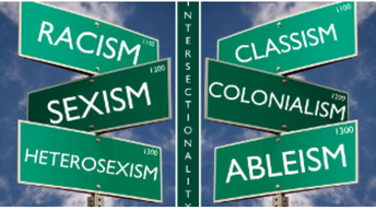 Merging Elements of Identity:  Intersectionality and Impact