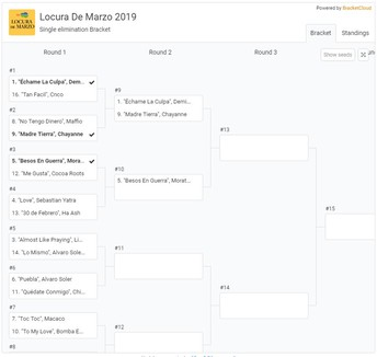 GHS March Madness Spanish Style