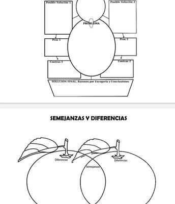 Compare & Contrast / Comparar y contrastar