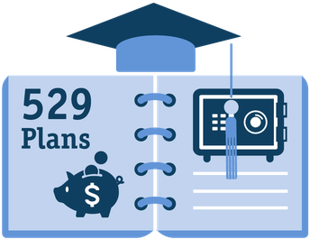 529 PLANS AND K-12 EDUCATION INFORMATION