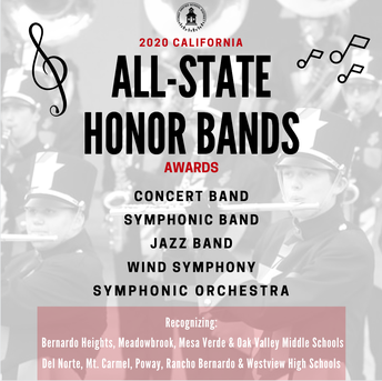 Poway Unified Students Make All-State Honor Bands