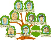 HRE Family Tree